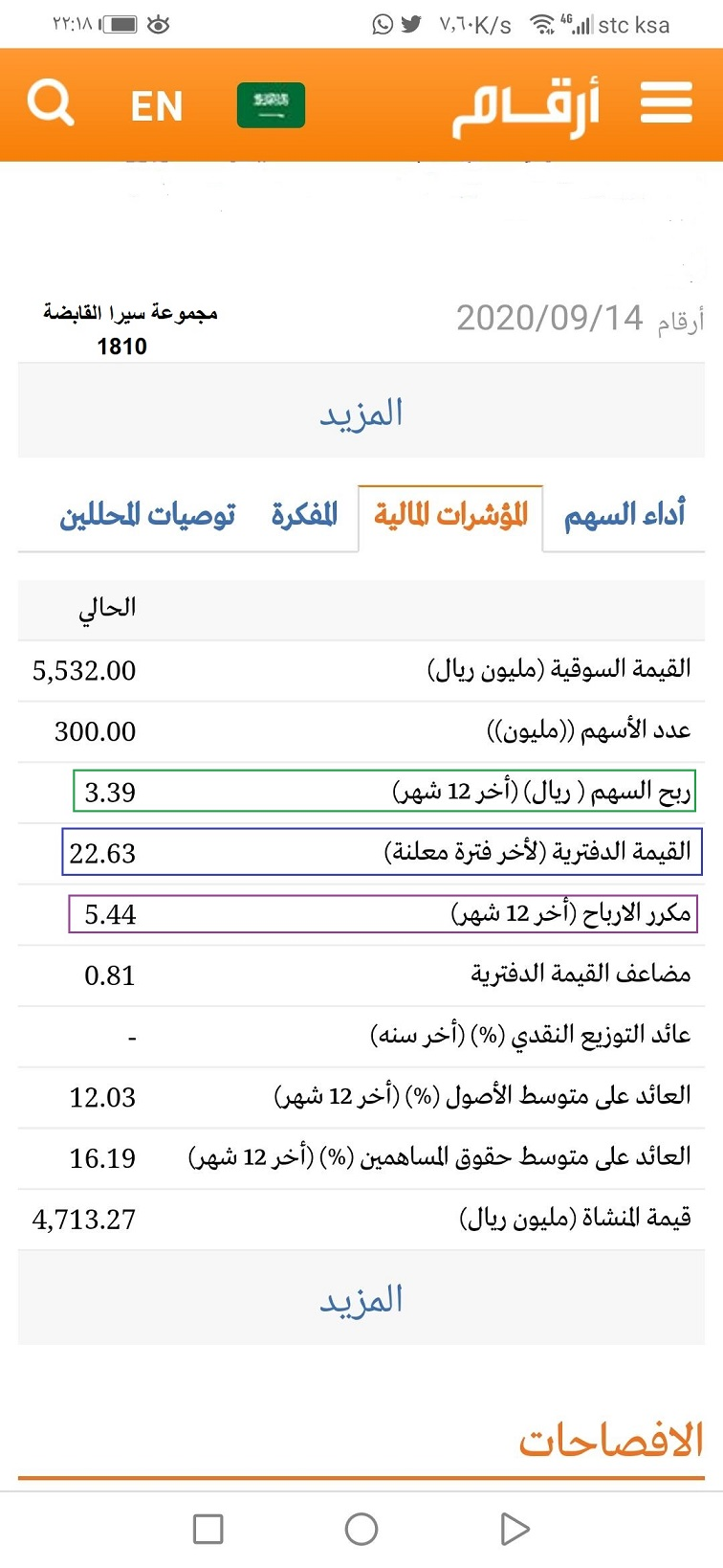 رد: سهم شركة  مجموعة سيرا القابضة